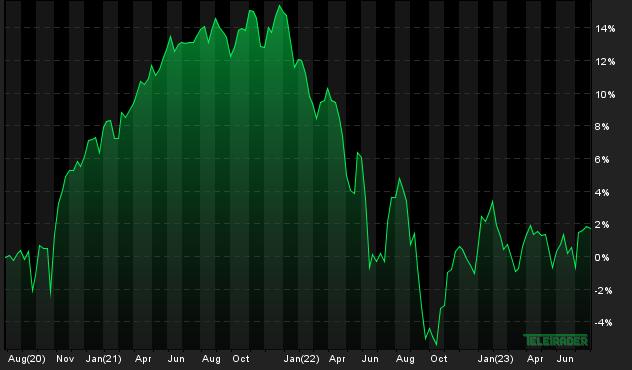 jpm global dividend
